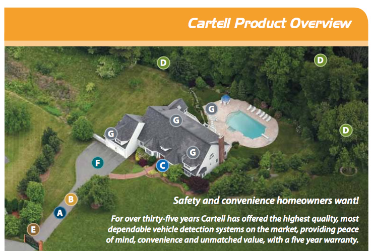 Cartell Driveway Alarms NC
