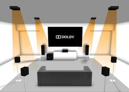 Dolby Atmos Home Theater Surround Sound NC